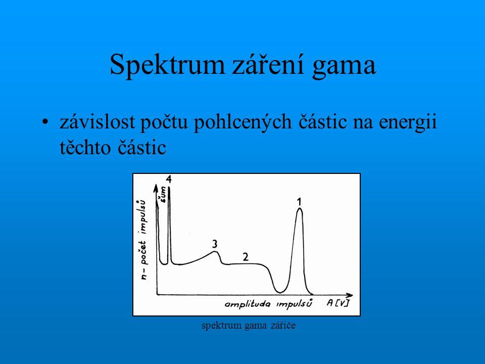 Spektrum záření gama závislost počtu pohlcených částic na energii těchto částic.
