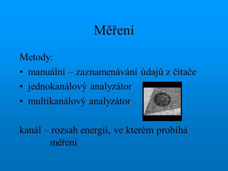 Měření Metody: manuální – zaznamenávání údajů z čítače