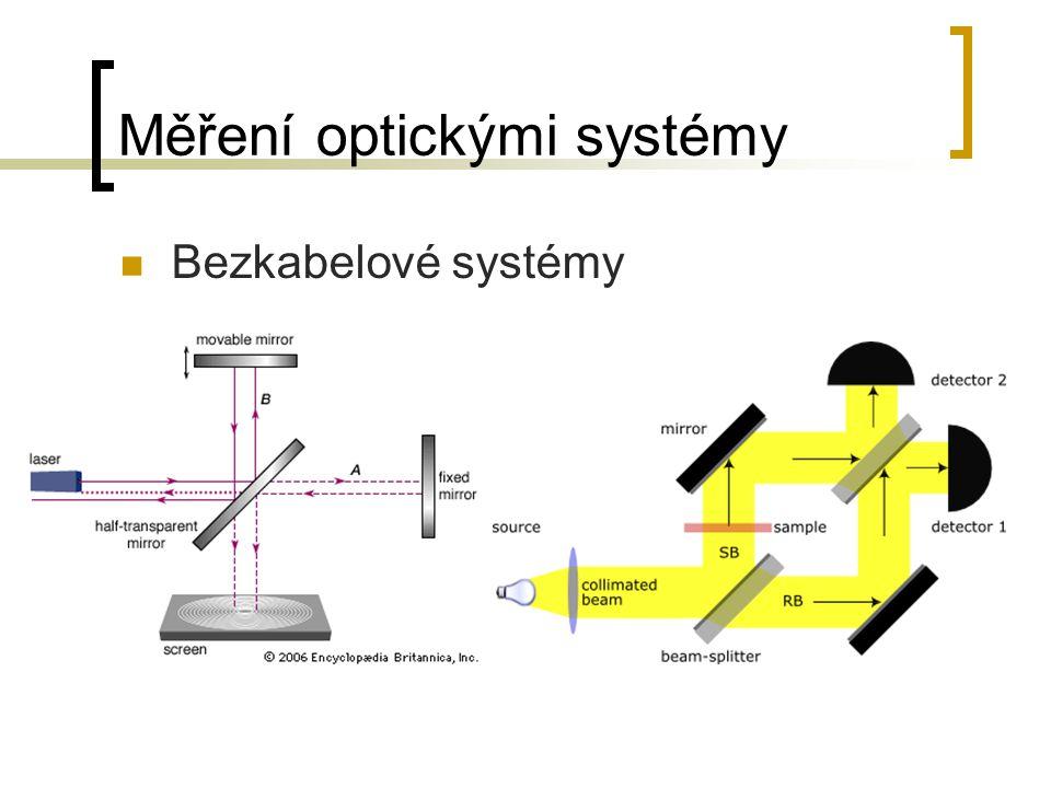 Měření optickými systémy