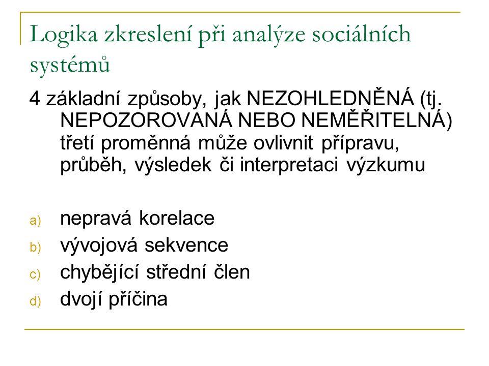 Logika zkreslení při analýze sociálních systémů