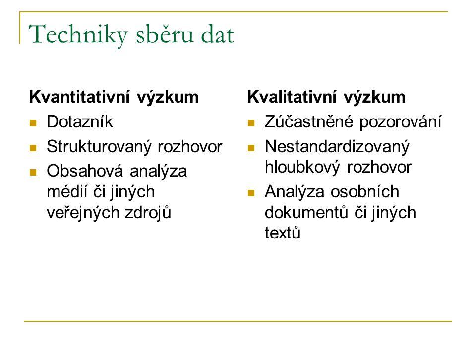 Techniky sběru dat Kvantitativní výzkum Dotazník