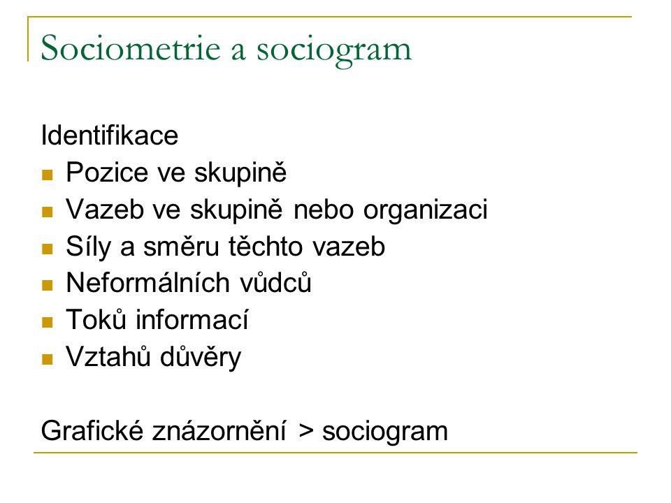 Sociometrie a sociogram