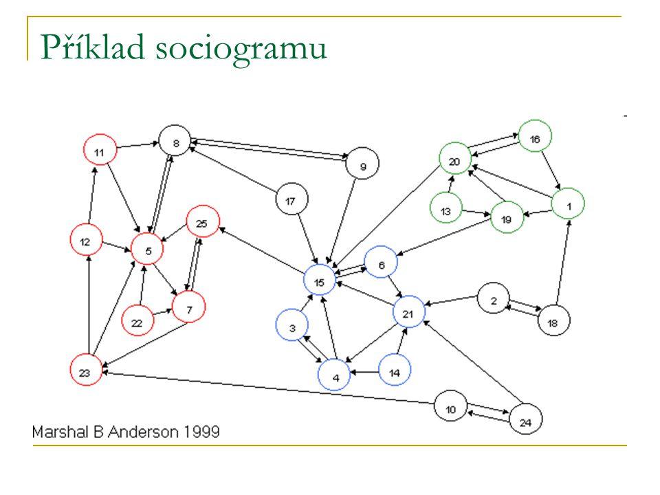 Příklad sociogramu