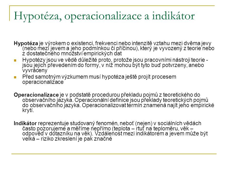 Hypotéza, operacionalizace a indikátor