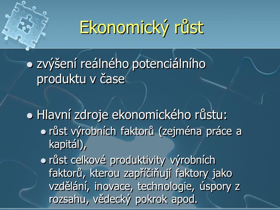Ekonomický růst zvýšení reálného potenciálního produktu v čase