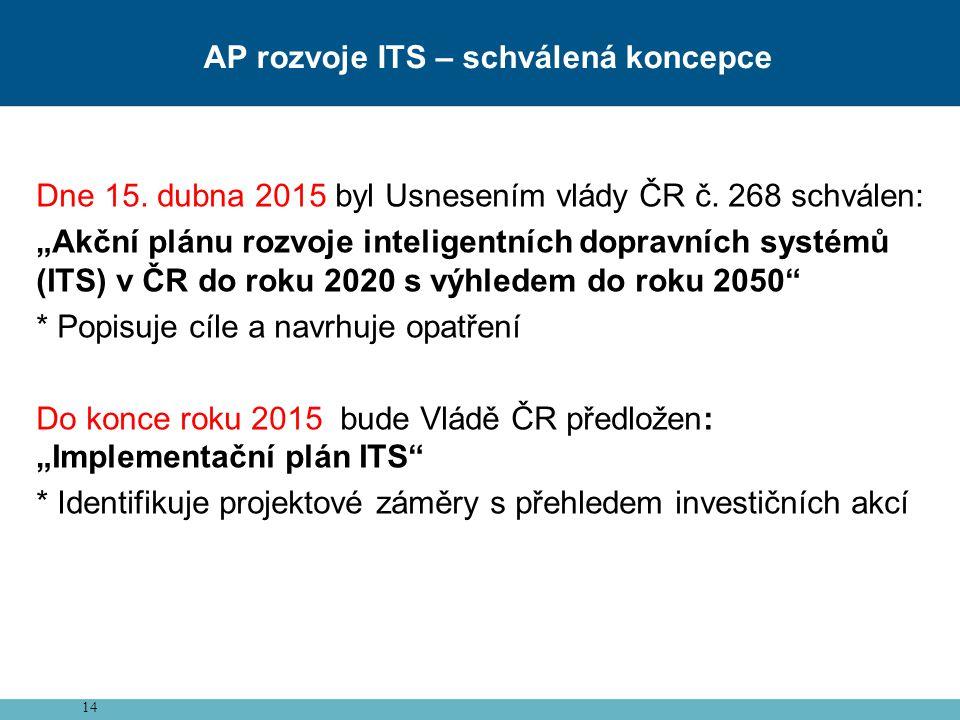 AP rozvoje ITS – schválená koncepce