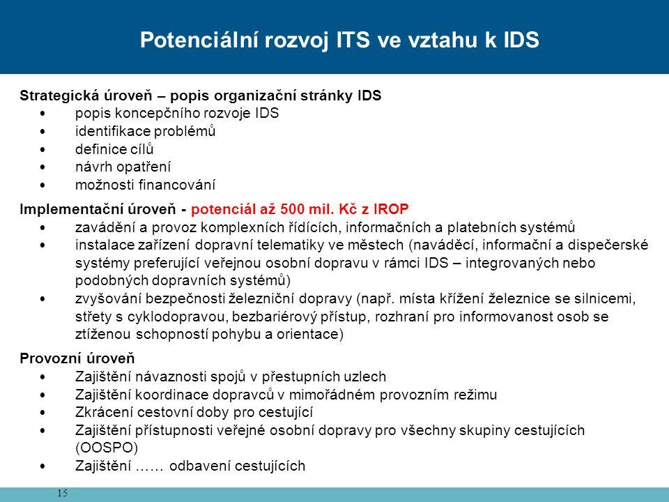 Potenciální rozvoj ITS ve vztahu k IDS