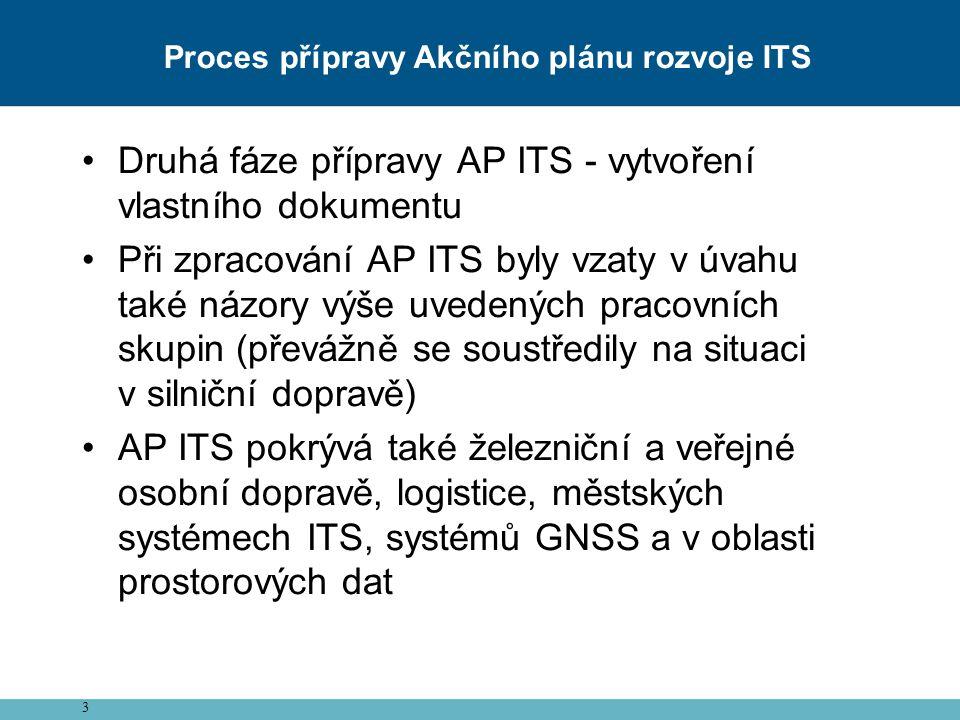 Proces přípravy Akčního plánu rozvoje ITS