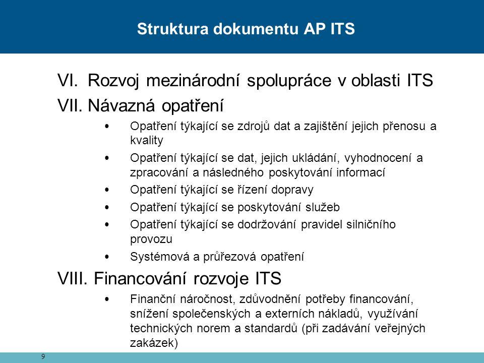 Struktura dokumentu AP ITS