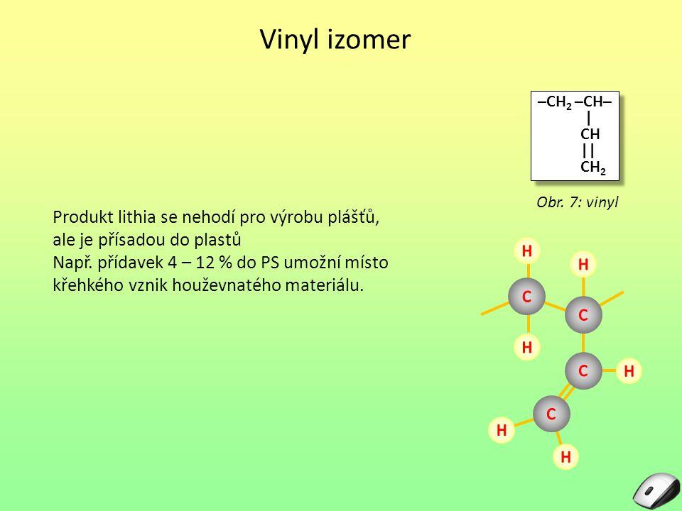 Vinyl izomer –CH2 –CH– | CH. || CH2. Obr. 7: vinyl. Produkt lithia se nehodí pro výrobu plášťů, ale je přísadou do plastů.