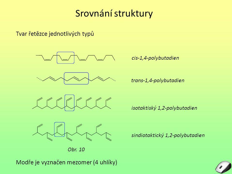 Srovnání struktury Tvar řetězce jednotlivých typů