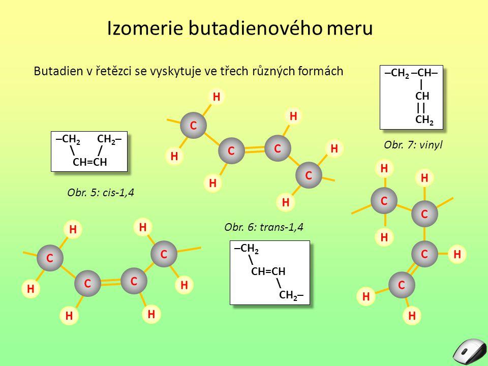 Izomerie butadienového meru