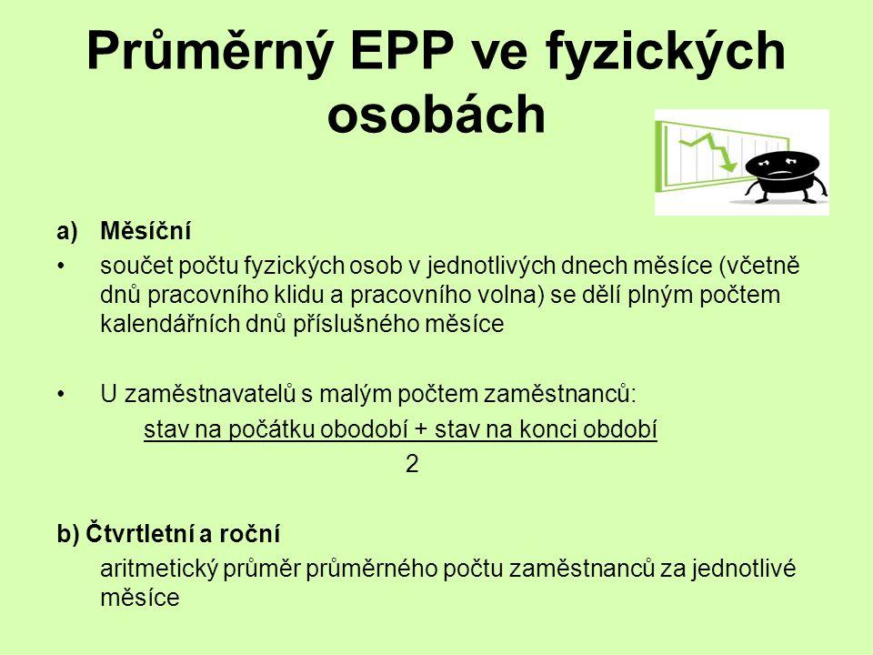 Průměrný EPP ve fyzických osobách