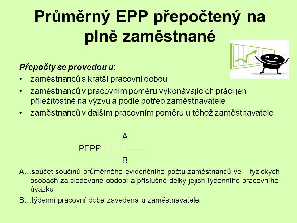 Průměrný EPP přepočtený na plně zaměstnané