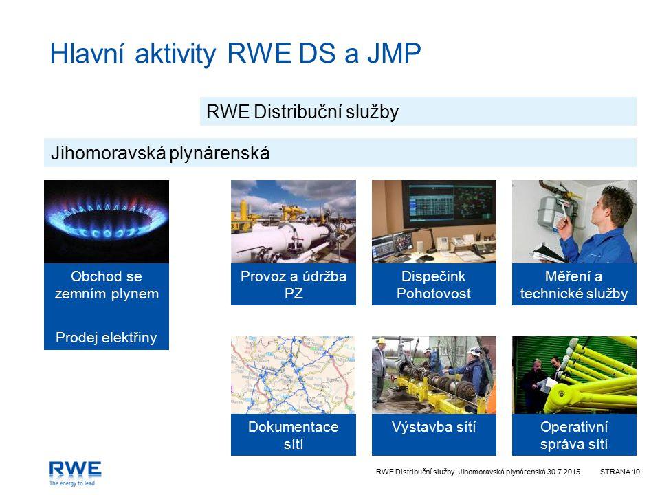 Hlavní aktivity RWE DS a JMP