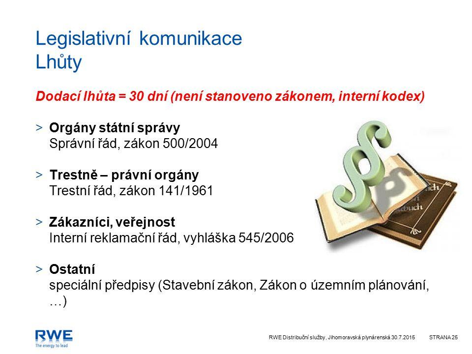 Legislativní komunikace Lhůty
