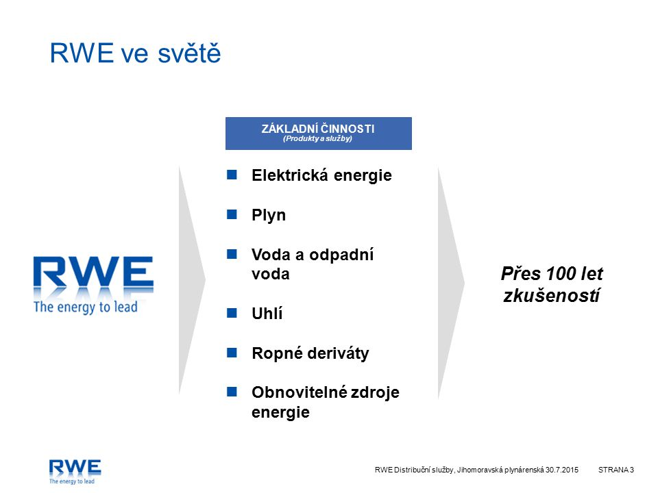 RWE ve světě Přes 100 let zkušeností Elektrická energie Plyn