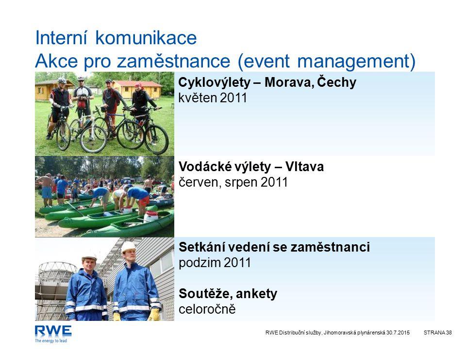 Interní komunikace Akce pro zaměstnance (event management)