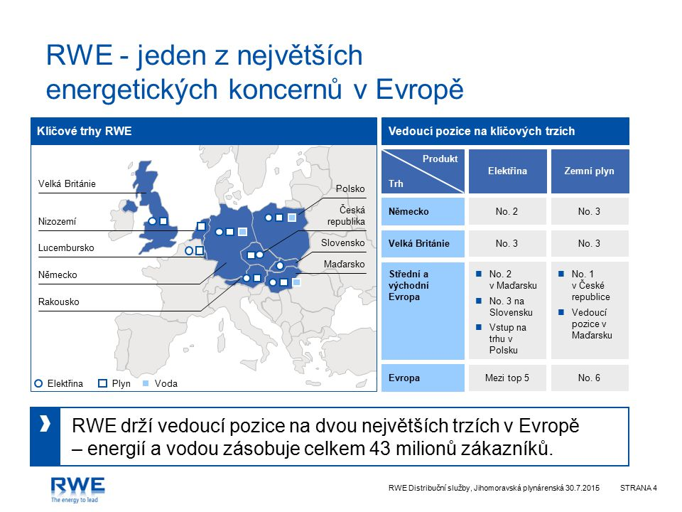 RWE - jeden z největších energetických koncernů v Evropě