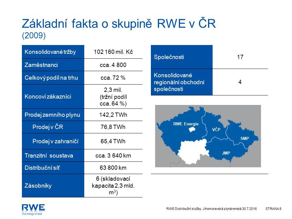 Základní fakta o skupině RWE v ČR (2009)