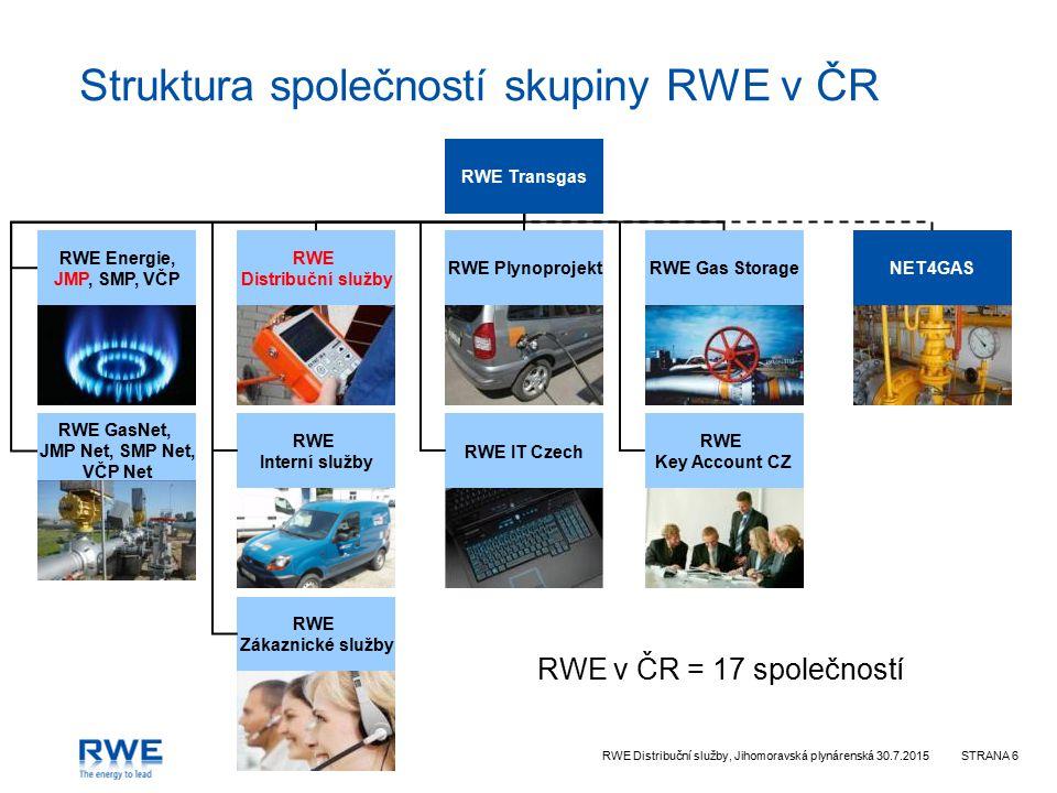 Struktura společností skupiny RWE v ČR