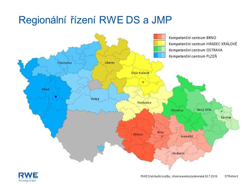 Regionální řízení RWE DS a JMP