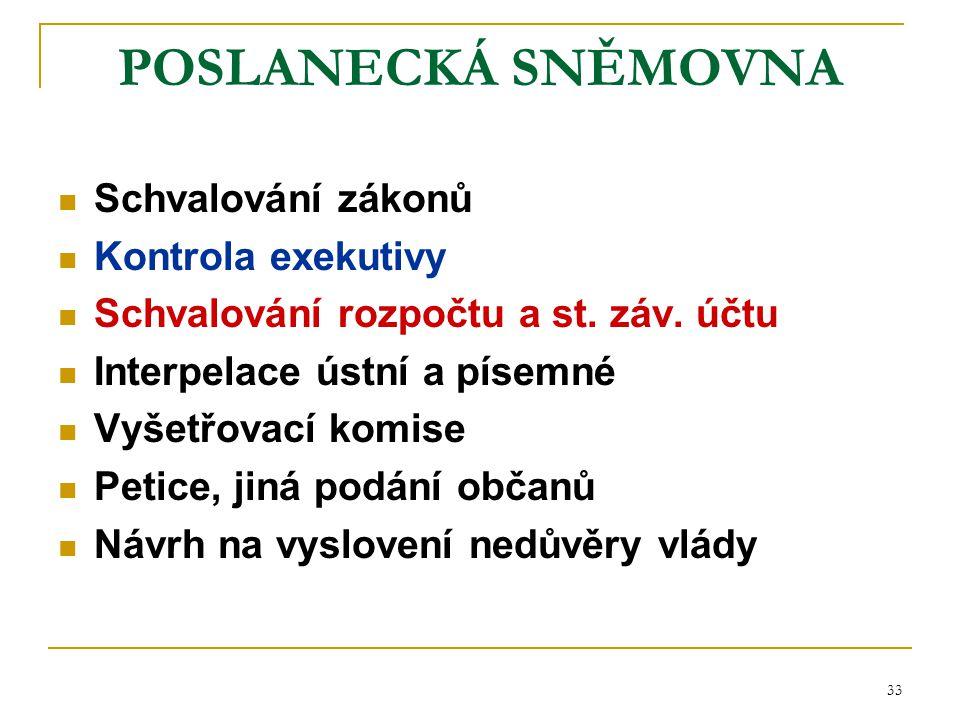 POSLANECKÁ SNĚMOVNA Schvalování zákonů Kontrola exekutivy
