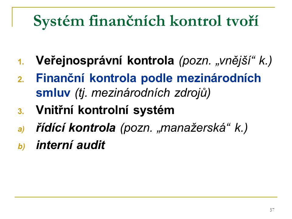 Systém finančních kontrol tvoří