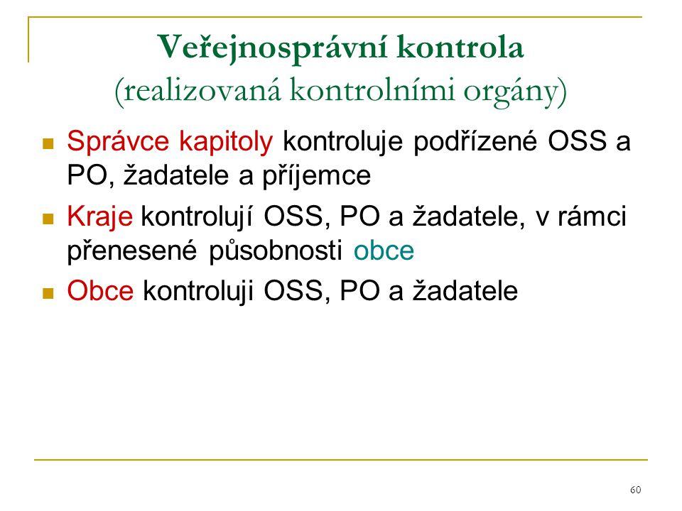 Veřejnosprávní kontrola (realizovaná kontrolními orgány)