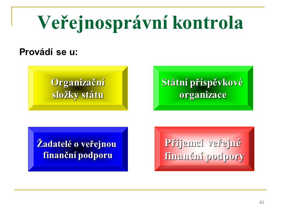 Veřejnosprávní kontrola