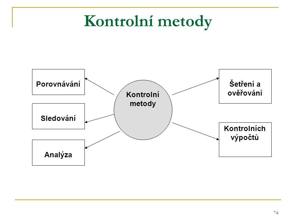 Kontrolní metody Kontrolní metody Porovnávání Sledování