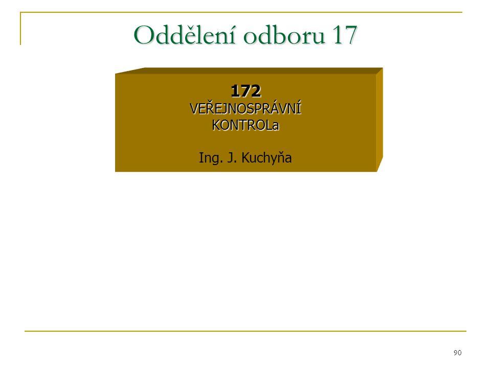 Oddělení odboru 17 172 VEŘEJNOSPRÁVNÍ KONTROLa Ing. J. Kuchyňa