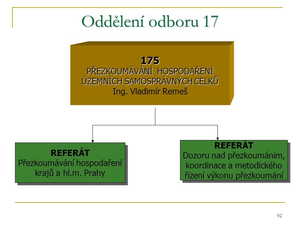 Oddělení odboru 17 175 PŘEZKOUMÁVÁNÍ HOSPODAŘENÍ