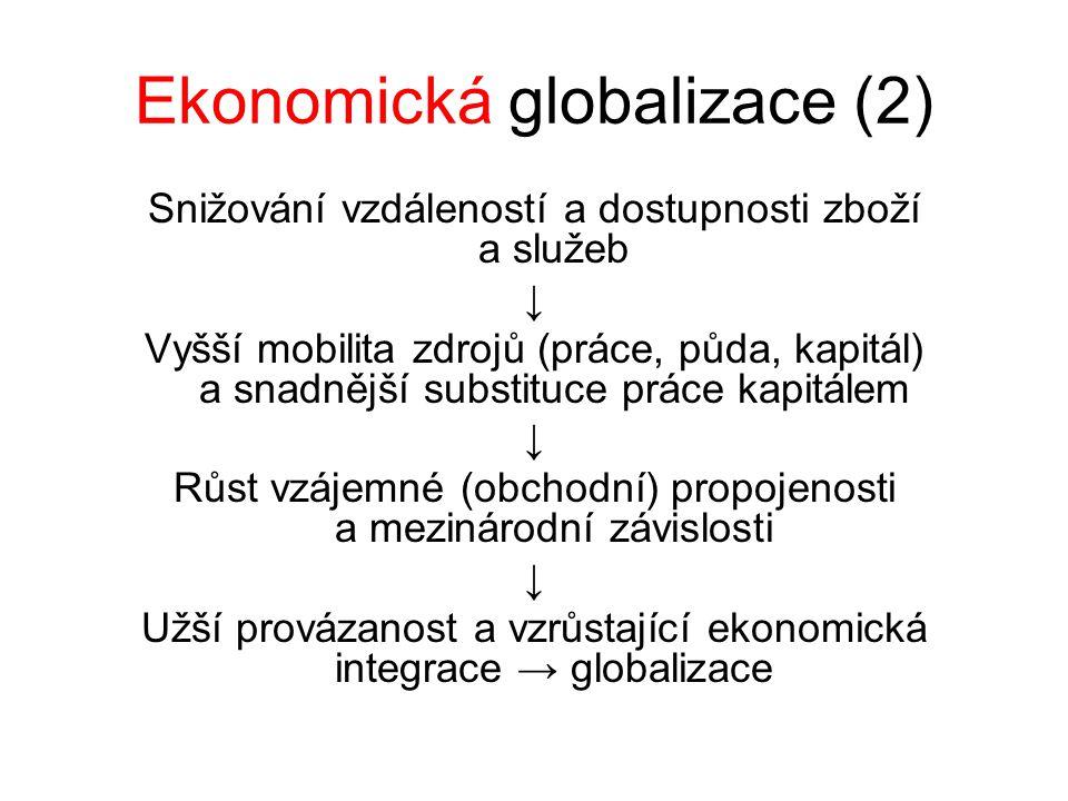 Ekonomická globalizace (2)