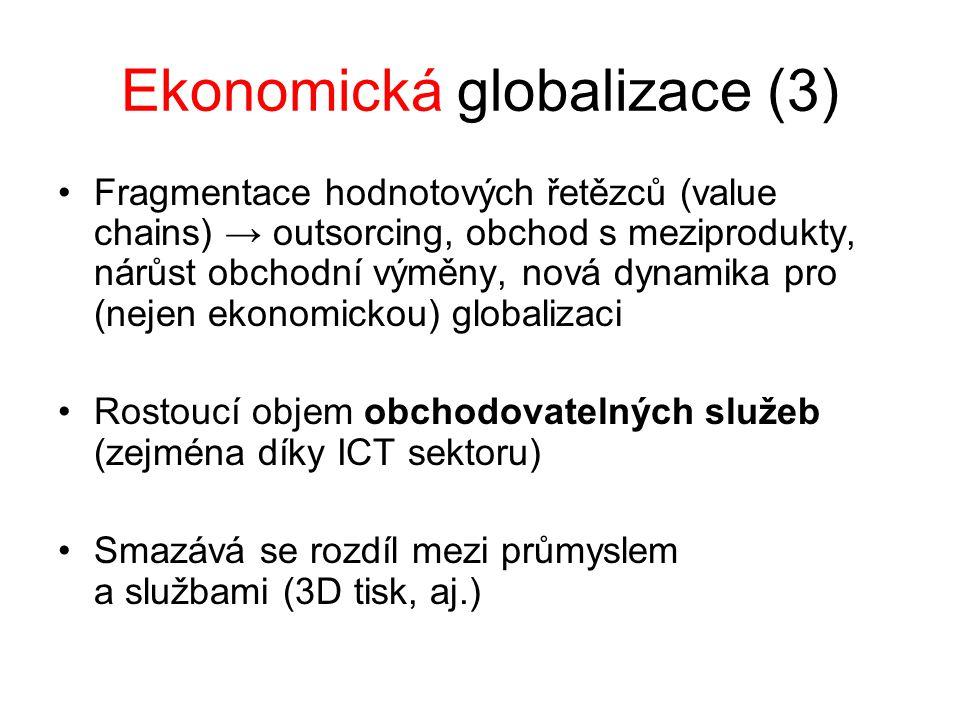Ekonomická globalizace (3)