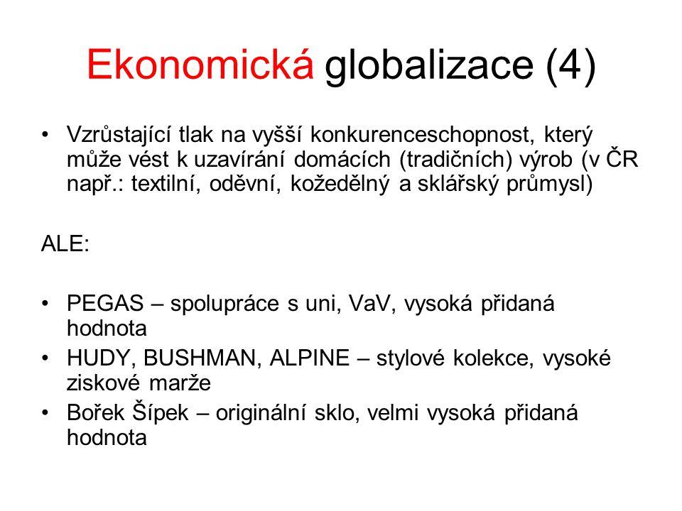 Ekonomická globalizace (4)