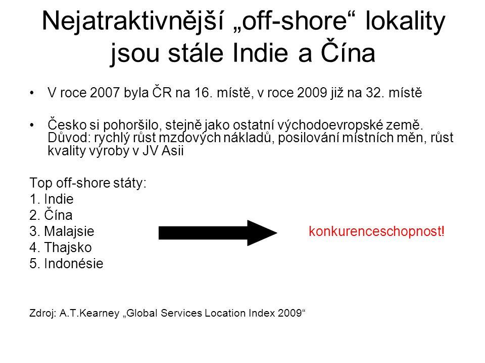 """Nejatraktivnější """"off-shore lokality jsou stále Indie a Čína"""