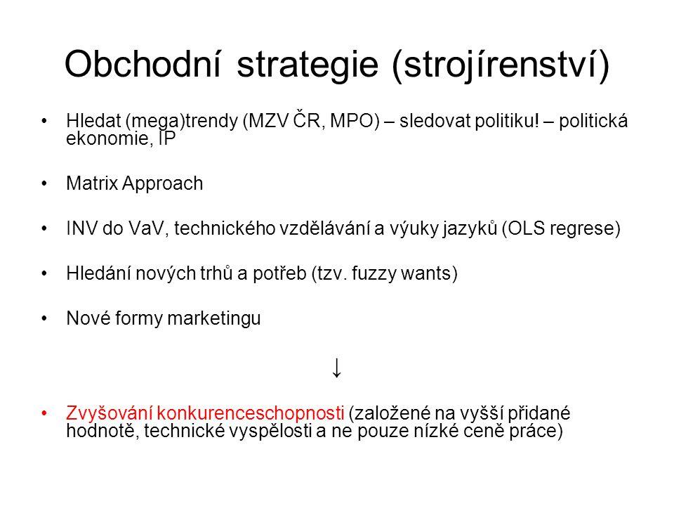 Obchodní strategie (strojírenství)