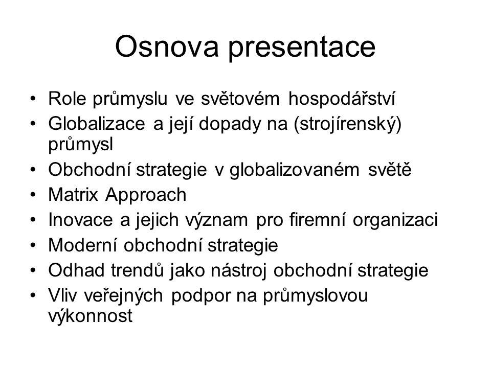 Osnova presentace Role průmyslu ve světovém hospodářství
