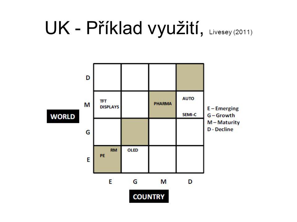 UK - Příklad využití, Livesey (2011)