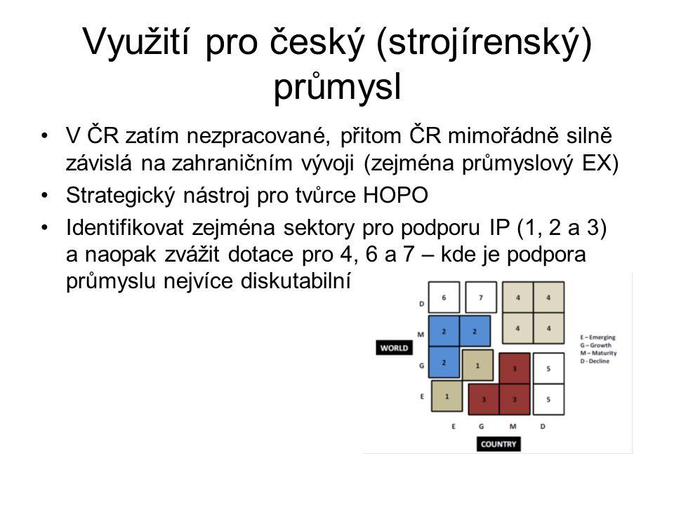 Využití pro český (strojírenský) průmysl
