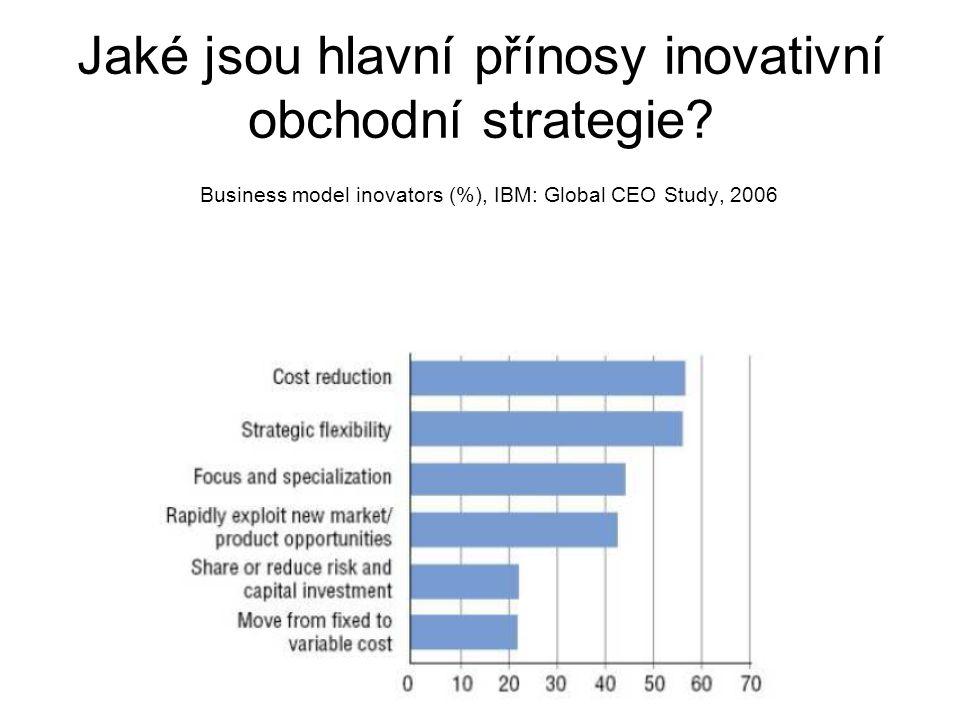 Jaké jsou hlavní přínosy inovativní obchodní strategie