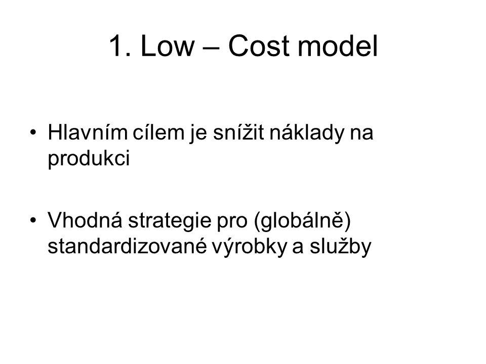 1. Low – Cost model Hlavním cílem je snížit náklady na produkci