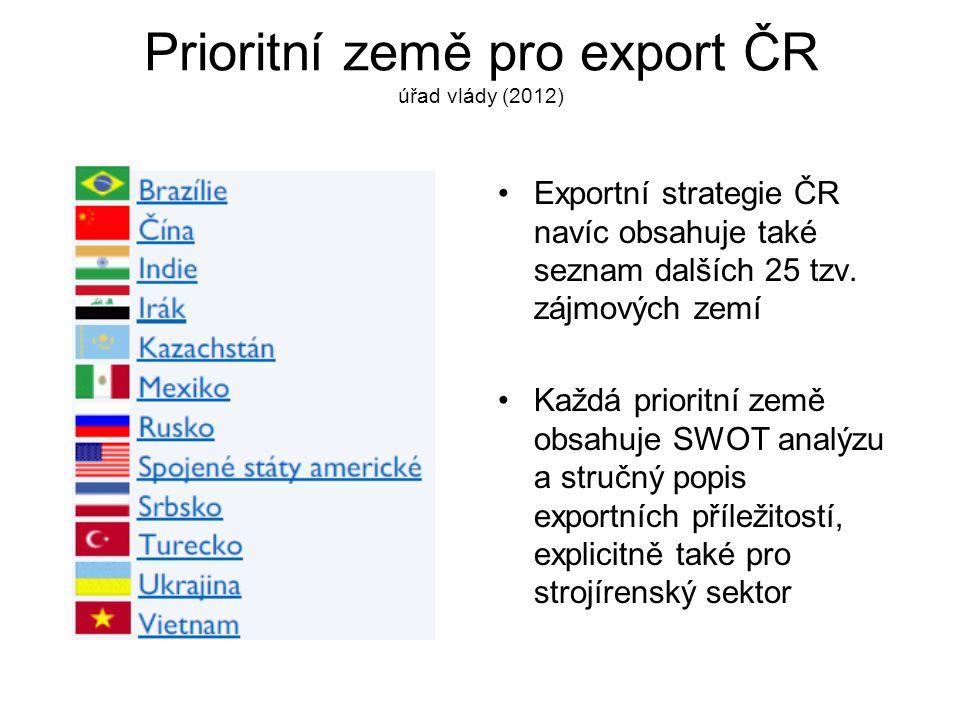 Prioritní země pro export ČR úřad vlády (2012)