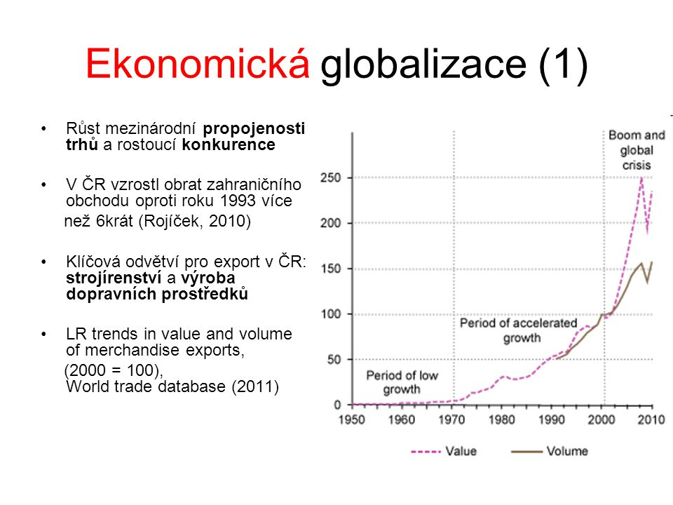 Ekonomická globalizace (1)