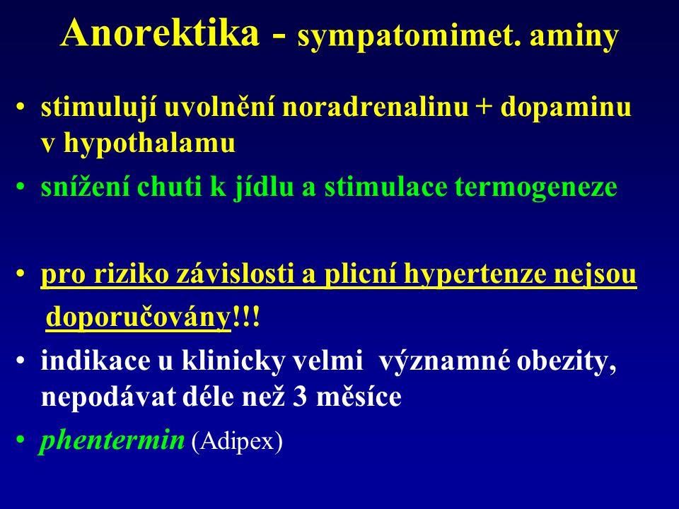 Anorektika - sympatomimet. aminy