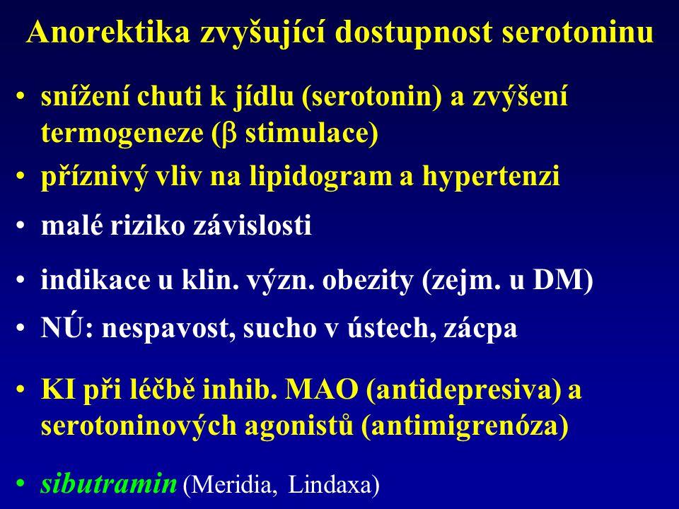 Anorektika zvyšující dostupnost serotoninu