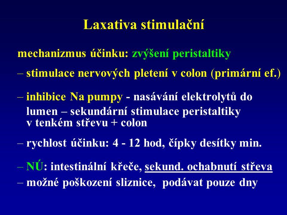 Laxativa stimulační mechanizmus účinku: zvýšení peristaltiky