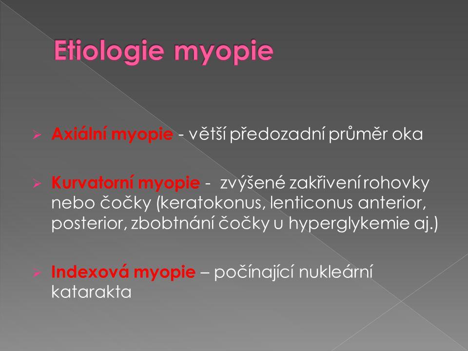 Etiologie myopie Axiální myopie - větší předozadní průměr oka