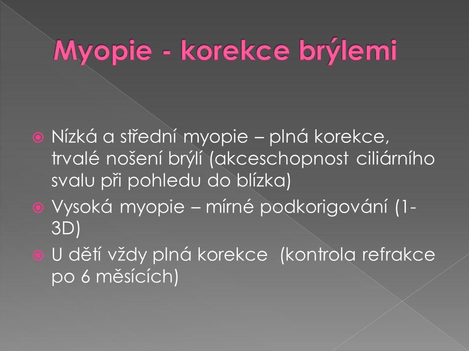 Myopie - korekce brýlemi